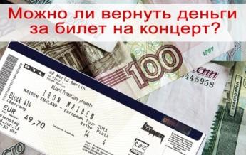 Условия и документы для возврата денег за билет в театр