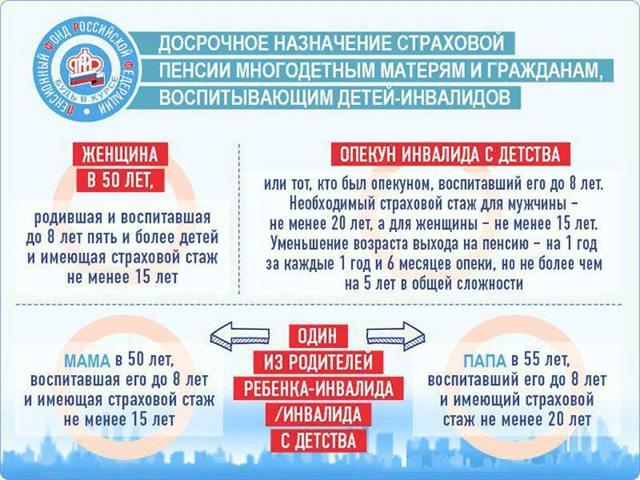 Пенсия инвалида 1 группы в 2020 году - какую получают, размер, недееспособного, сколько, в Москве